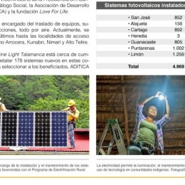 Desde 1998: 4.969 sistemas fotovoltaicos instalados por el ICE llevan electricidad a zonas rurales