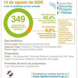 En el marco de Costa Rica escucha, propone y dialoga: Ciudadanía responde con más de mil propuestas en una semana