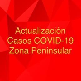 Casos COVID-19 Zona Peninsular: 16 de Septiembre 2020