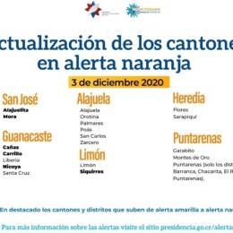 A partir de ese jueves: Cañas, Carrillo y Nicoya en Guanacaste, Siquirres en Limón, y Alajuelita y Mora en San José suben a alerta naranja