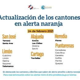 19 cantones mantienen riesgo elevado de contagio: Puntarenas, Limón y Alajuela con mayoría de cantones en alerta naranja
